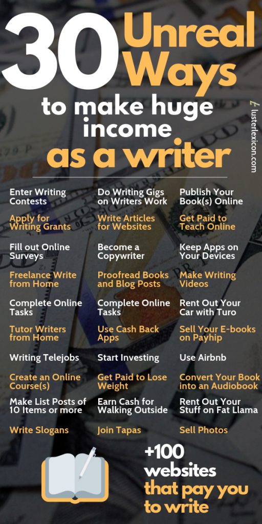 30 Legit Ways for Writers to Make Money Online 2019 - Luster